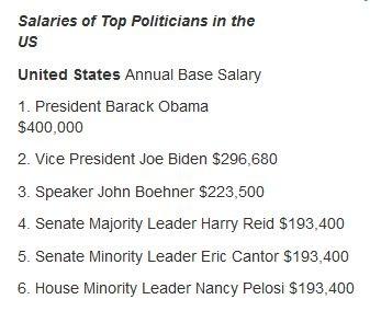 Salaries of Top US Politicians